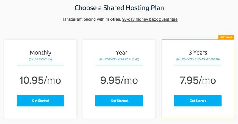 Shared WordPress Hosting Plans