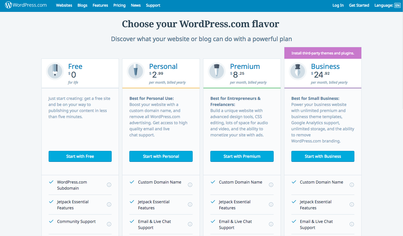 WordPress Plans.png
