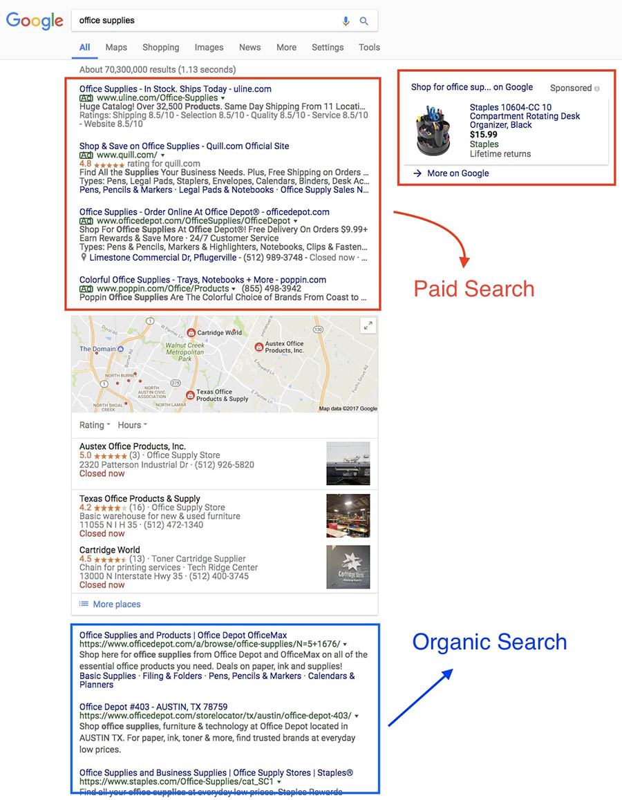 Beginner's Guide to Growing Your Website with PPC