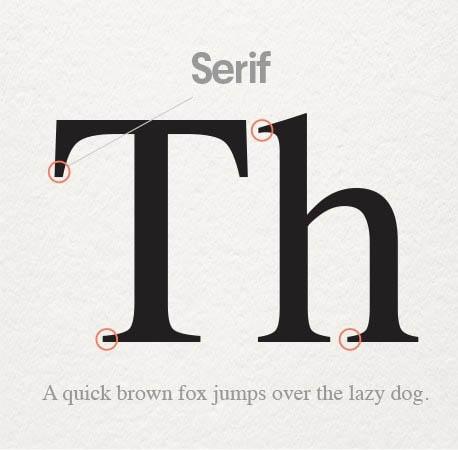 serif example