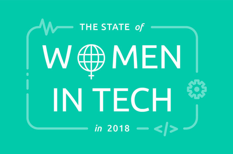 'the state of women in tech in 2018' text on green background