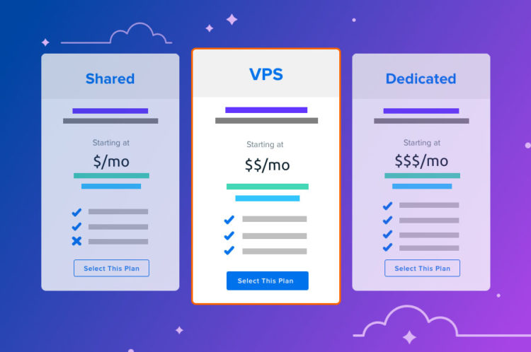 How Much Does Web Hosting Cost? (3 Types of Plans) thumbnail